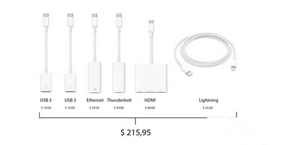 https://www.stc-cable.com/usb-c-hub.html